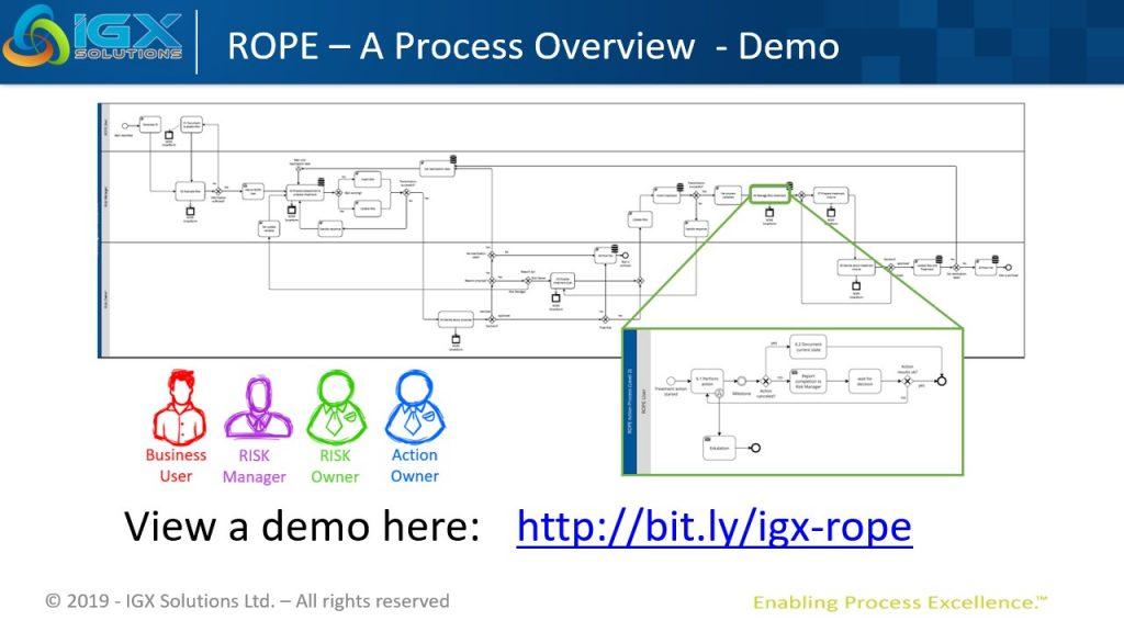 ROPE Demo Link